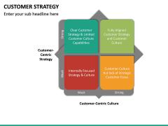 Customer Strategy PPT Slide 27