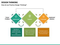 Design Thinking PPT Slide 36