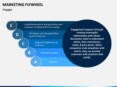 Marketing Flywheel PPT Slide 9