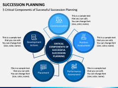 Succession Planning PPT Slide 15