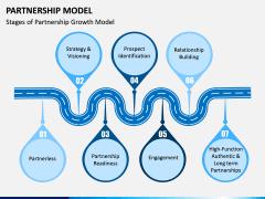 Partnership Model PPT Slide 4