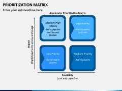 Prioritization Matrix PPT Slide 1