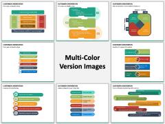 Customer Orientation PPT Slide MC Combined
