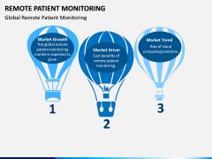 Remote Patient Monitoring PPT Slide 9