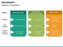 holography PPT Slide 23