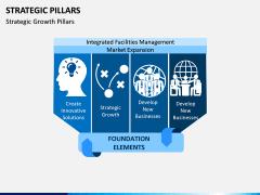 Strategic Pillars PPT Slide 2