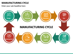 Manufacturing Cycle PPT Slide 15