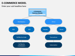 E-commerce Model PPT Slide 7