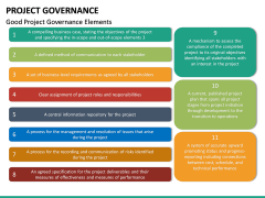Project Governance PPT slide 22