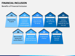 Financial Inclusion PPT Slide 12
