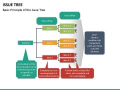 Issue Tree PPT Slide 13