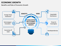 Economic Growth PPT Slide 7
