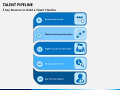 Talent Pipeline PPT Slide 2