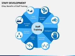 Staff Development PPT Slide 14