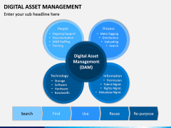 Digital Asset Management PPT Slide 1