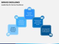 Service Excellence PPT Slide 6