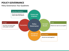 Policy Governance PPT Slide 19