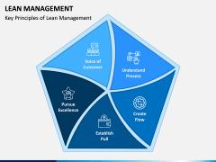 Lean Management PPT Slide 12