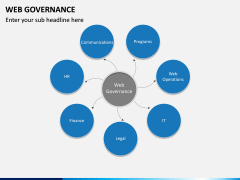 Web Governance PPT Slide 13