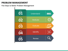 Problem Management PPT slide 23