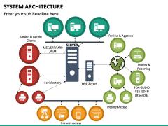System Architecture PPT Slide 17