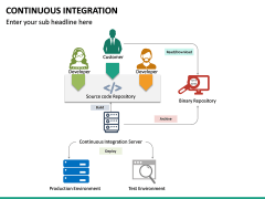 Continuous Integration PPT Slide 23