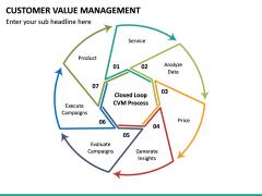 Customer Value Management PPT Slide 18