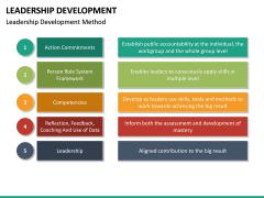 Leadership Development PPT Slide 29