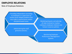 Employee Relations PPT Slide 8