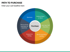 Path to Purchase PPT Slide 27
