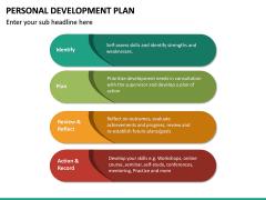 Personal Development Plan PPT Slide 34