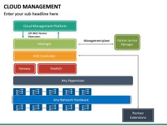 Cloud Management PPT Slide 26