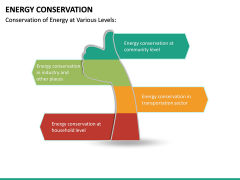 Energy Conservation PPT Slide 18