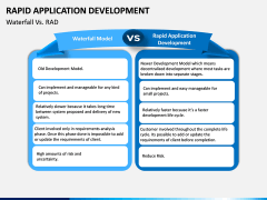 Rapid Application Development PPT Slide 17