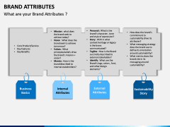 Brand Attributes PPT Slide 10