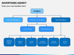 Advertising Agency PPT Slide 6