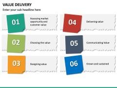 Value Delivery PPT Slide 29