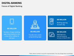 Digital Banking PPT Slide 5