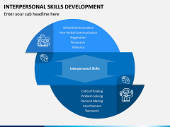 Interpersonal Skills Development PPT Slide 7