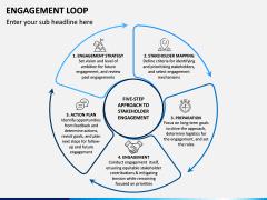 Engagement Loop PPT Slide 8