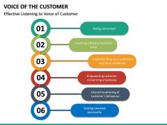 Voice of the Customer PPT Slide 29