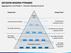 Decision Making Pyramid PPT Slide 7