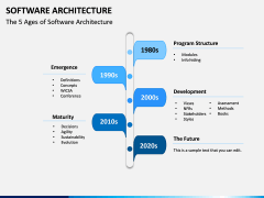 Software Architecture PPT Slide 12