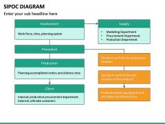 SIPOC diagram PPT slide 24
