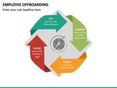 Employee Offboarding PPT Slide 17