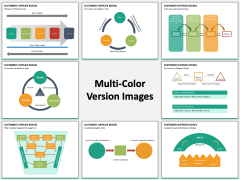 Customer supplier model PPT slide MC Combined