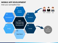 Mobile App Development PPT Slide 12