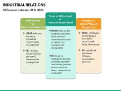 Industrial Relations PPT Slide 36