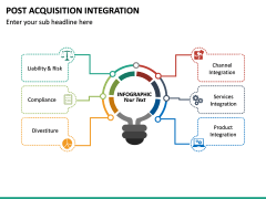 Post Acquisition Integration PPT Slide 25