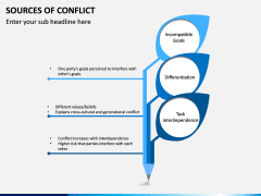 Sources of Conflict PPT Slide 10